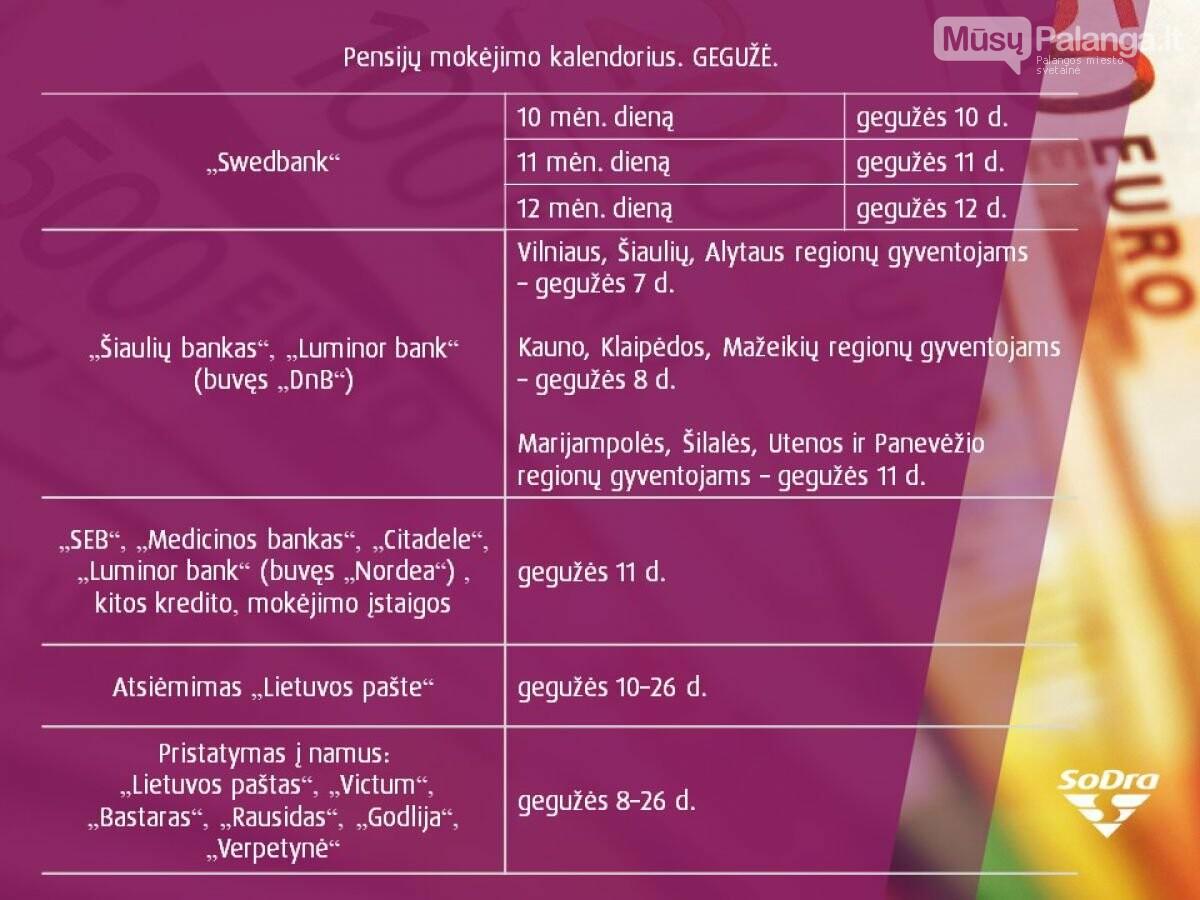 """""""Sodra"""" skelbia gegužės išmokų mokėjimo grafiką, nuotrauka-2"""