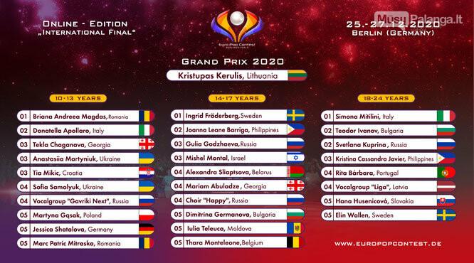 """Euro Pop Contest """"Grand Prix 2020"""" nugalėtoju tapo palangiškis Kristupas Kerulis, nuotrauka-1"""
