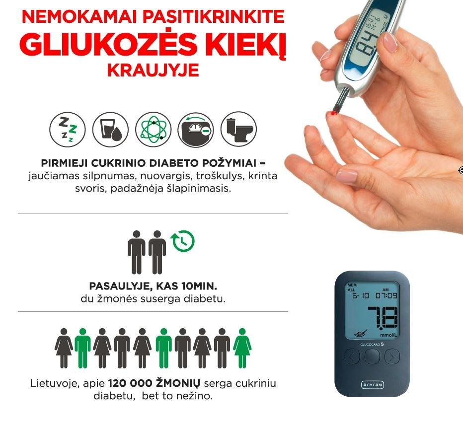 Pasitikrinti gliukozės kiekį kraujyje patariama net jeigu neįtariate diabeto , nuotrauka-1