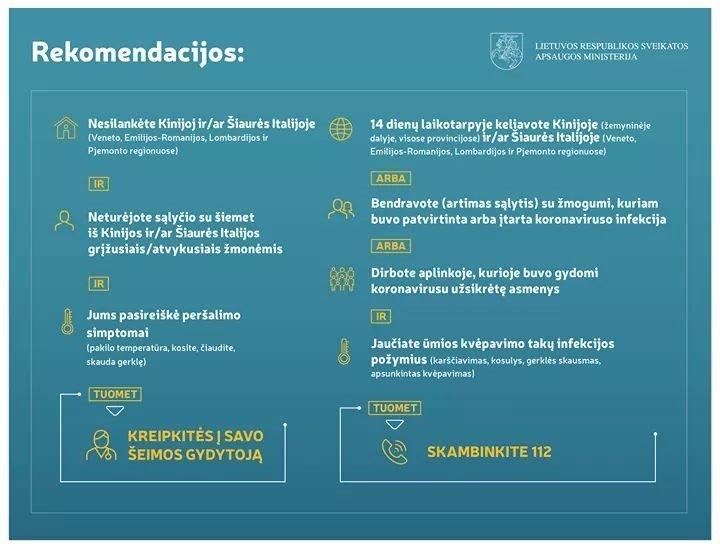 Paskelbta valstybės lygio ekstremalioji padėtis dėl koronaviruso grėsmės, nuotrauka-1
